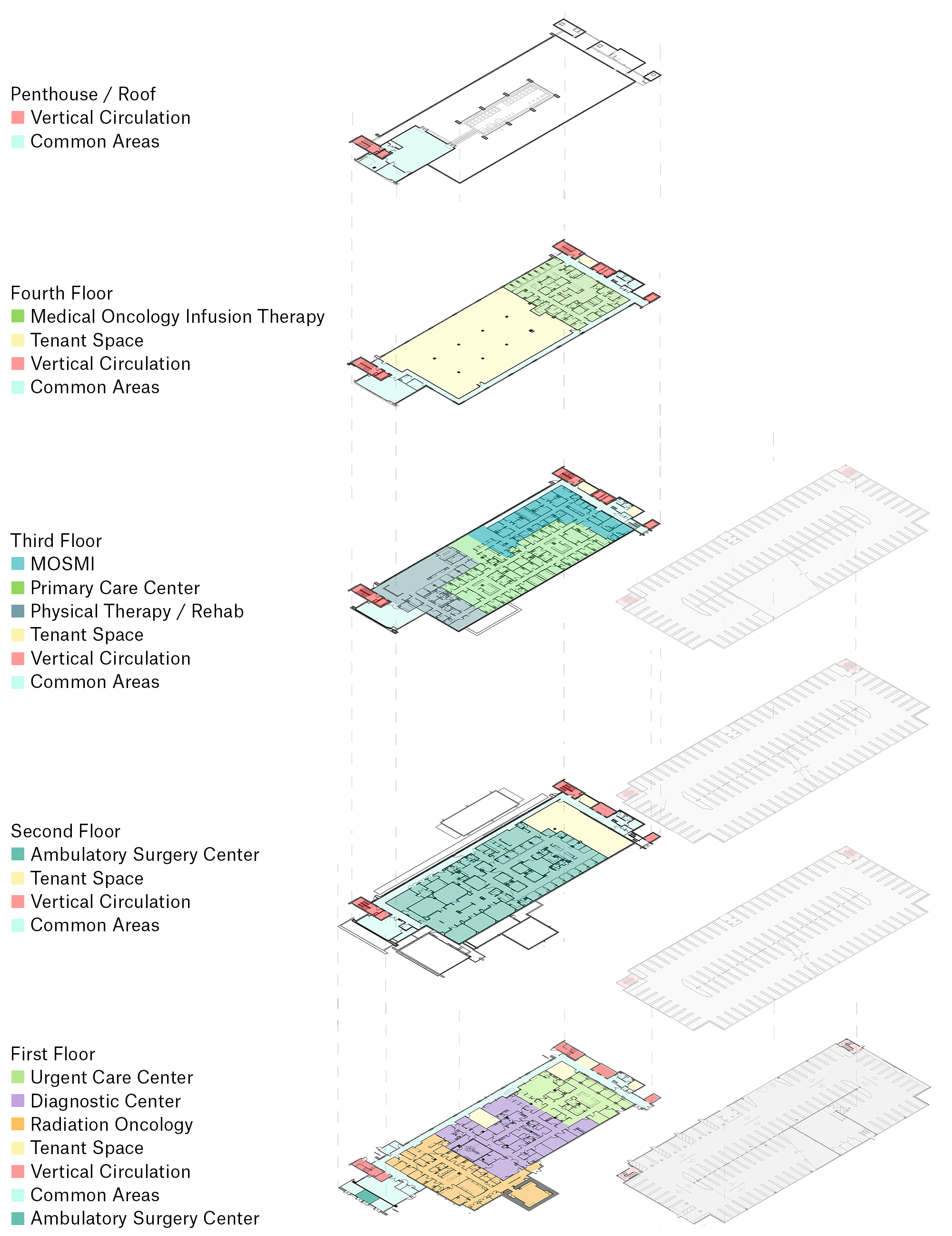 Creating a Flexible Floor Plan for Future Growth